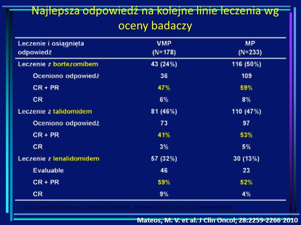 Najlepsza odpowiedź na kolejne linie leczenia wg oceny badaczy Mateos, M. V. et al. J Clin Oncol; 28:2259-2266 2010 Chorzy mogli otrzymywać więcej niż
