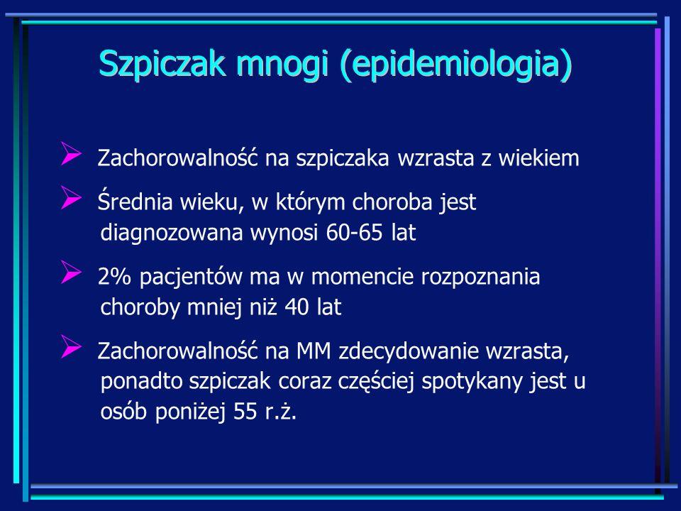 Szpiczak mnogi – postęp w leczeniu 1950–60 Rtg-terapia Steroidy Melfalan Cyklofosfamid Deksametazon (wysokie dawki) VAD Wysokodawkowa CHT+autoSCT Bisfosfoniany Talidomid (1999) Bortezomib (2003) Lenalidomid (2005) 1970–801990-20002000-2010 2010- Nowe leki: Bendamustyna Karfilzomib Pomalidomid Tocilizumab, i wiele innych VAD – winkystyna, adriamycycna, deksametazon; CHT - chemioterapia; SCT- transplatacja komórek macierzystych Paliacja Choroba przewlekła coraz dłuższy czas przeżycia Wyleczenie?