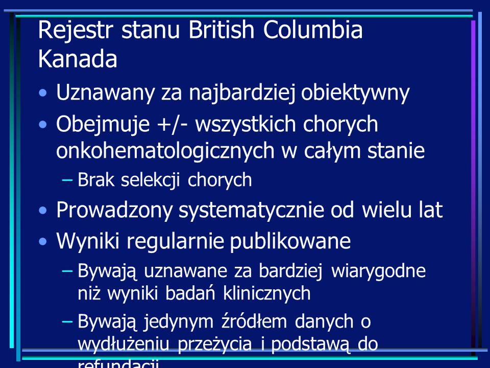 Rejestr stanu British Columbia Kanada Uznawany za najbardziej obiektywny Obejmuje +/- wszystkich chorych onkohematologicznych w całym stanie –Brak sel
