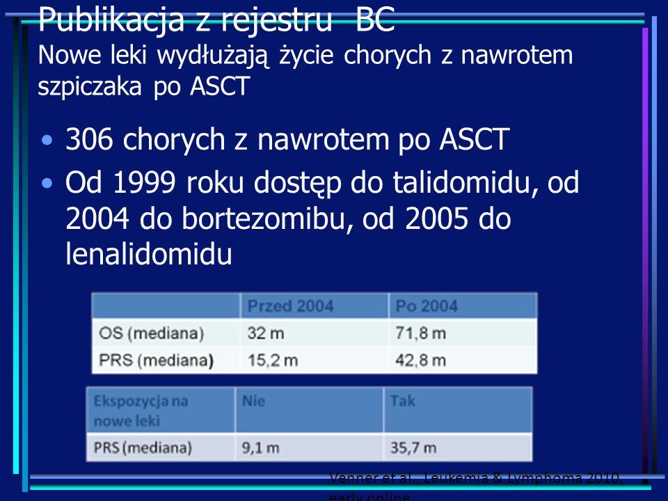 Publikacja z rejestru BC Nowe leki wydłużają życie chorych z nawrotem szpiczaka po ASCT 306 chorych z nawrotem po ASCT Od 1999 roku dostęp do talidomi