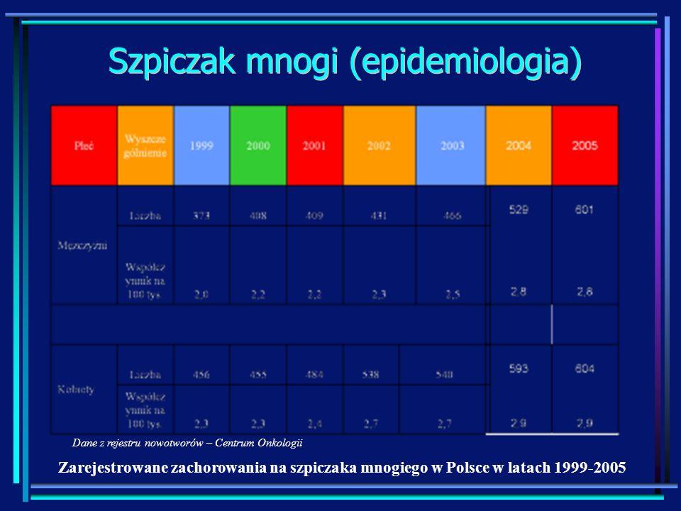 Szpiczak mnogi - patogeneza klonalny rozrost komórek plazmatycznych w szpiku rzadziej w obrębie innych narządów i tkanek miękkich Czynniki genetyczne Przewlekła stymulacja antygenowa: zakażenia, przewlekłe stany zapalne Czynniki środowiskowe: ekspozycja na promienie jonizujące, przemysłowe i rolnicze środki toksyczne