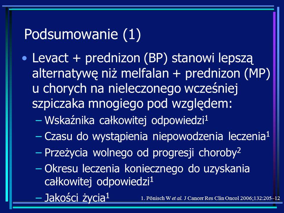 Podsumowanie (1) Levact + prednizon (BP) stanowi lepszą alternatywę niż melfalan + prednizon (MP) u chorych na nieleczonego wcześniej szpiczaka mnogie