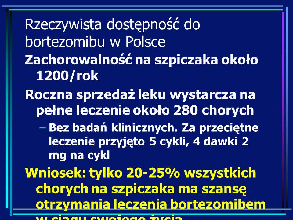 Rzeczywista dostępność do bortezomibu w Polsce Zachorowalność na szpiczaka około 1200/rok Roczna sprzedaż leku wystarcza na pełne leczenie około 280 c