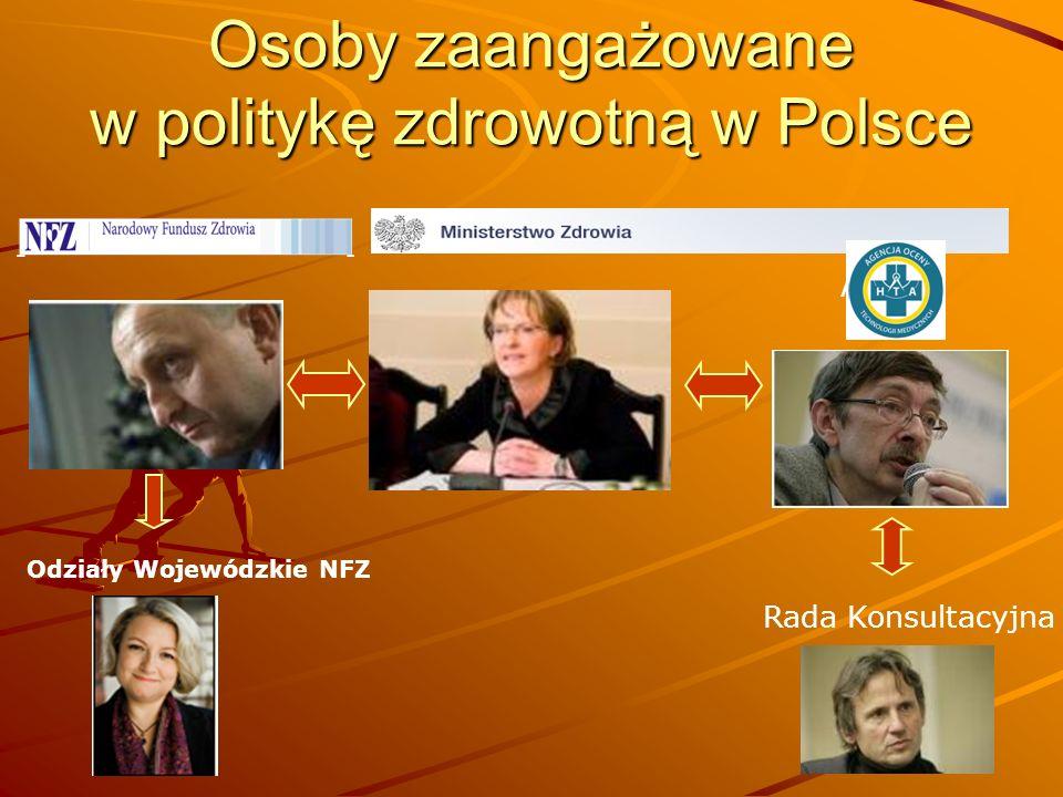 AOTM Rada Konsultacyjna Odziały Wojewódzkie NFZ Osoby zaangażowane w politykę zdrowotną w Polsce
