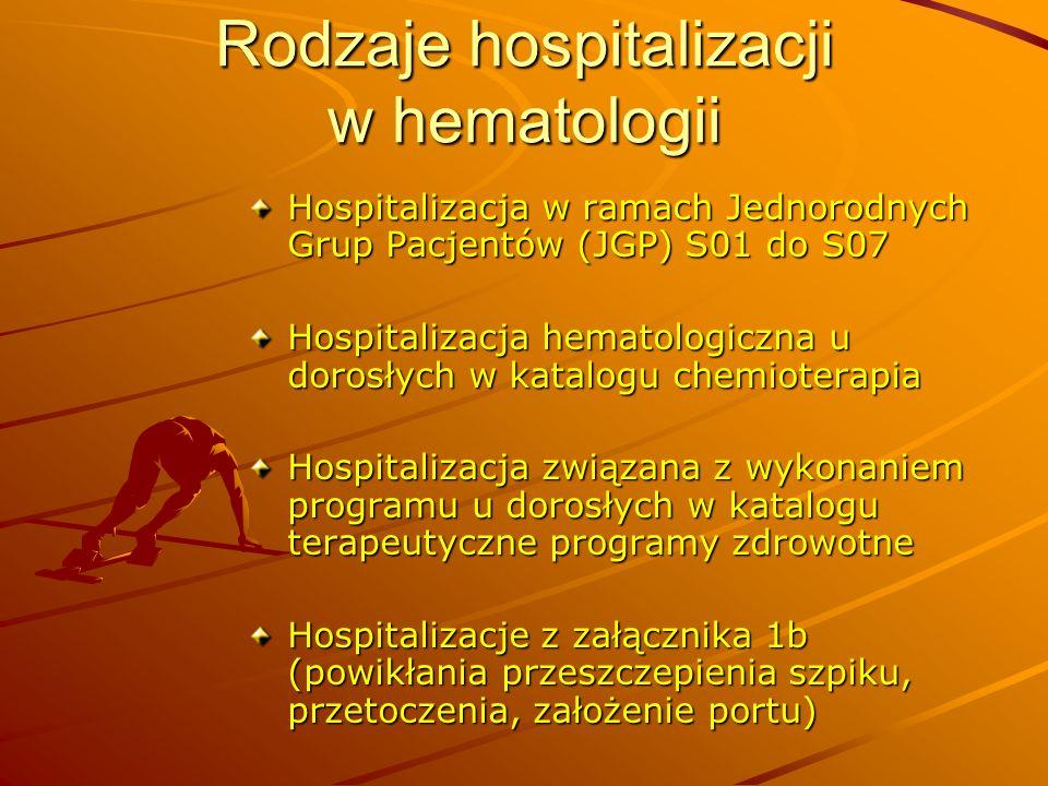 Rodzaje hospitalizacji w hematologii Hospitalizacja w ramach Jednorodnych Grup Pacjentów (JGP) S01 do S07 Hospitalizacja hematologiczna u dorosłych w