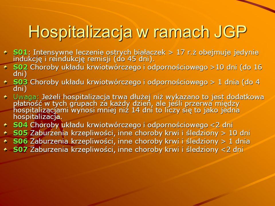 Hospitalizacja w ramach JGP S01: Intensywne leczenie ostrych białaczek > 17 r.ż obejmuje jedynie indukcję i reindukcję remisji (do 45 dni). S02 Chorob