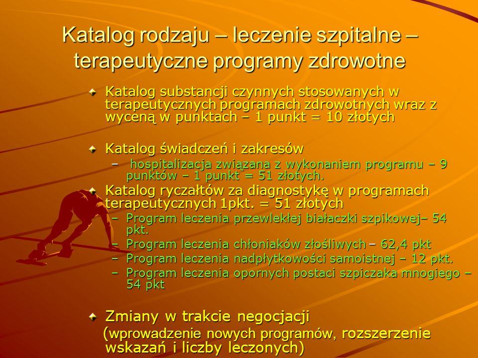 Katalog rodzaju – leczenie szpitalne – terapeutyczne programy zdrowotne Katalog substancji czynnych stosowanych w terapeutycznych programach zdrowotny