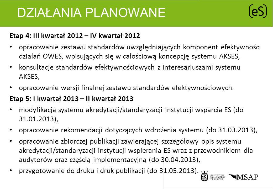 DZIAŁANIA PLANOWANE Etap 4: III kwartał 2012 – IV kwartał 2012 opracowanie zestawu standardów uwzględniających komponent efektywności działań OWES, wp