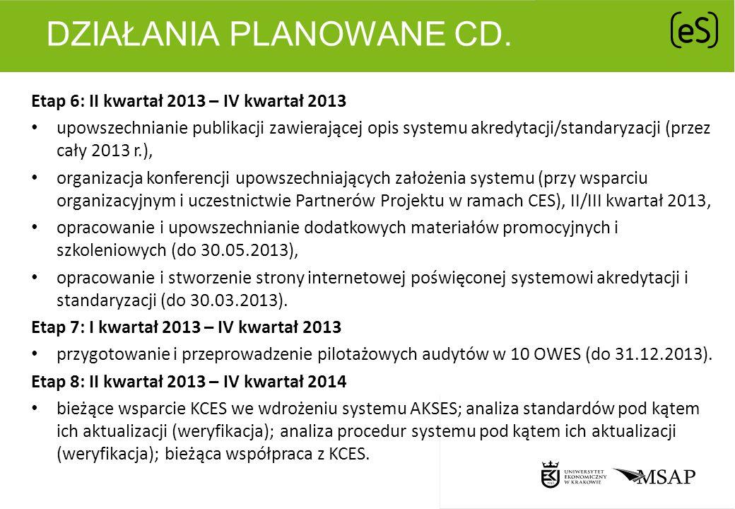 DZIAŁANIA PLANOWANE CD. Etap 6: II kwartał 2013 – IV kwartał 2013 upowszechnianie publikacji zawierającej opis systemu akredytacji/standaryzacji (prze