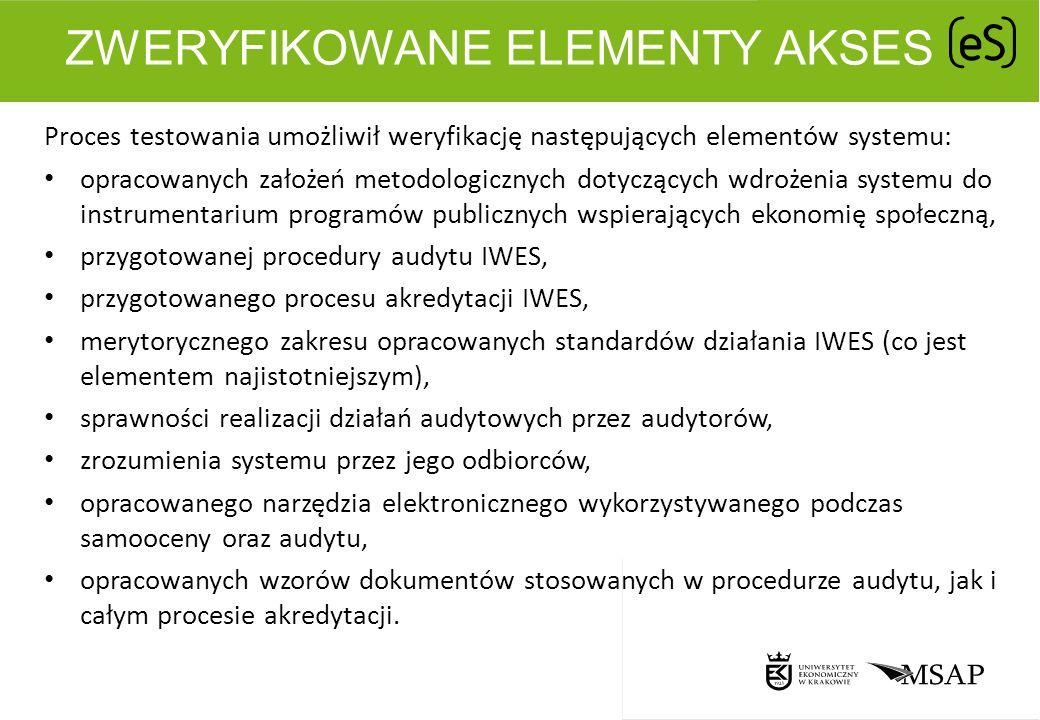 ZWERYFIKOWANE ELEMENTY AKSES Proces testowania umożliwił weryfikację następujących elementów systemu: opracowanych założeń metodologicznych dotyczącyc