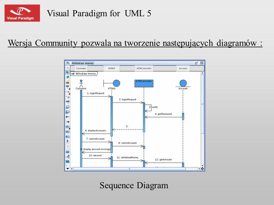 Visual Paradigm for UML 5 Wersja Community pozwala na tworzenie następujących diagramów : Sequence Diagram