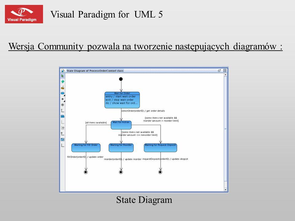 Visual Paradigm for UML 5 Wersja Community pozwala na tworzenie następujących diagramów : State Diagram
