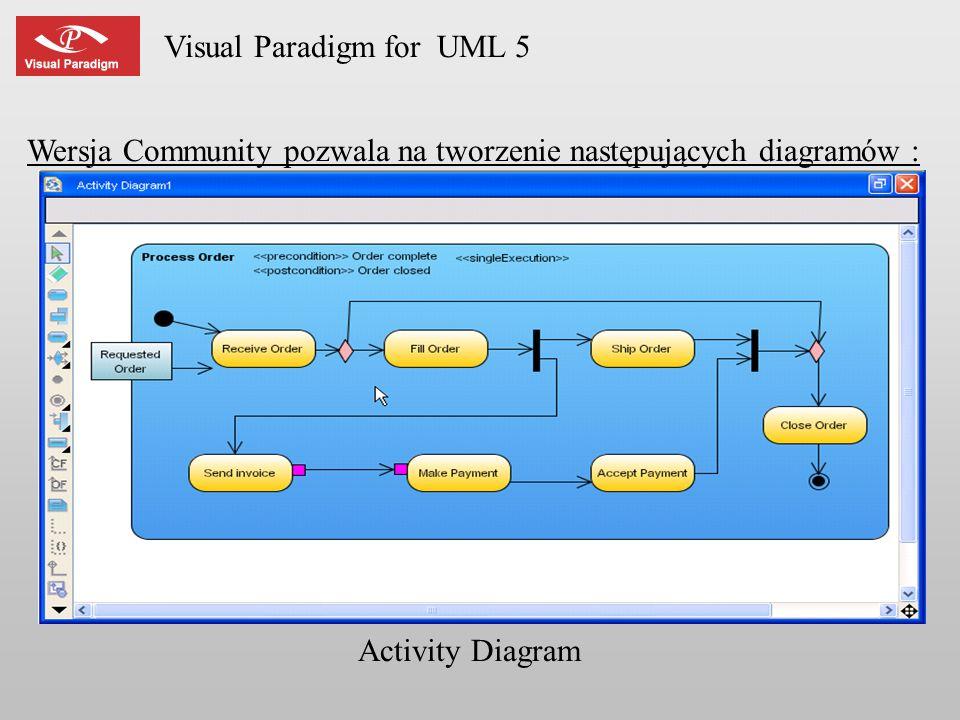 Visual Paradigm for UML 5 Wersja Community pozwala na tworzenie następujących diagramów : Activity Diagram