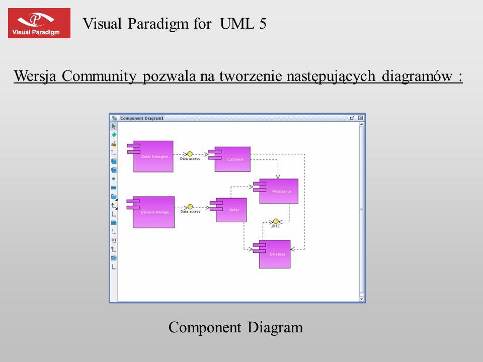 Visual Paradigm for UML 5 Wersja Community pozwala na tworzenie następujących diagramów : Component Diagram