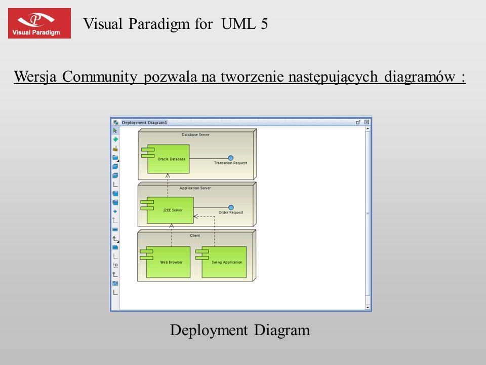 Visual Paradigm for UML 5 Wersja Community pozwala na tworzenie następujących diagramów : Deployment Diagram
