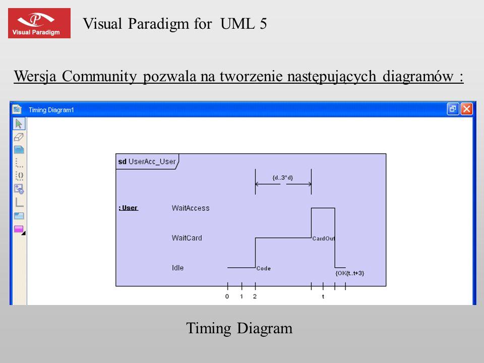 Visual Paradigm for UML 5 Wersja Community pozwala na tworzenie następujących diagramów : Timing Diagram