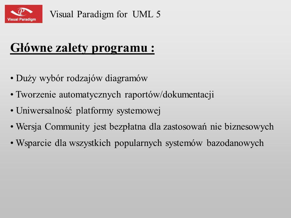 Visual Paradigm for UML 5 Główne zalety programu : Duży wybór rodzajów diagramów Tworzenie automatycznych raportów/dokumentacji Uniwersalność platform