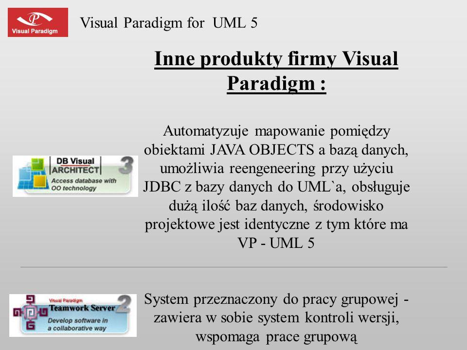 Visual Paradigm for UML 5 Inne produkty firmy Visual Paradigm : Automatyzuje mapowanie pomiędzy obiektami JAVA OBJECTS a bazą danych, umożliwia reenge