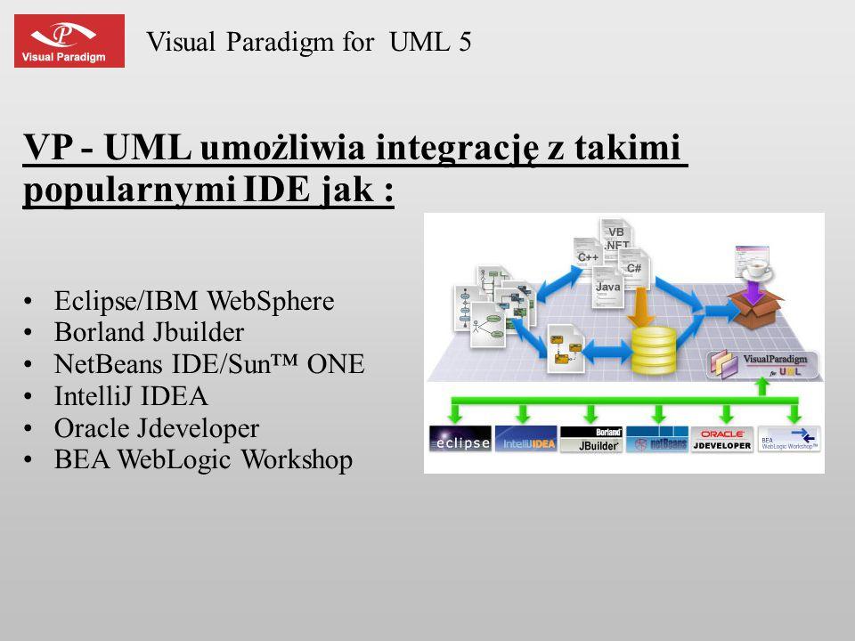 Visual Paradigm for UML 5 VP - UML umożliwia integrację z takimi popularnymi IDE jak : Eclipse/IBM WebSphere Borland Jbuilder NetBeans IDE/Sun ONE Int