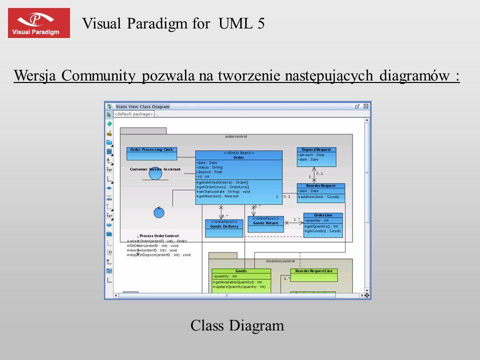 Visual Paradigm for UML 5 Wersja Community pozwala na tworzenie następujących diagramów : Class Diagram