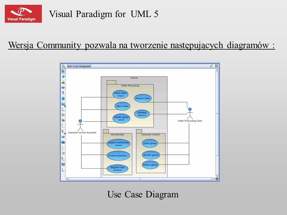 Visual Paradigm for UML 5 Wersja Community pozwala na tworzenie następujących diagramów : Use Case Diagram