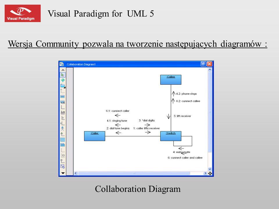 Visual Paradigm for UML 5 Wersja Community pozwala na tworzenie następujących diagramów : Collaboration Diagram