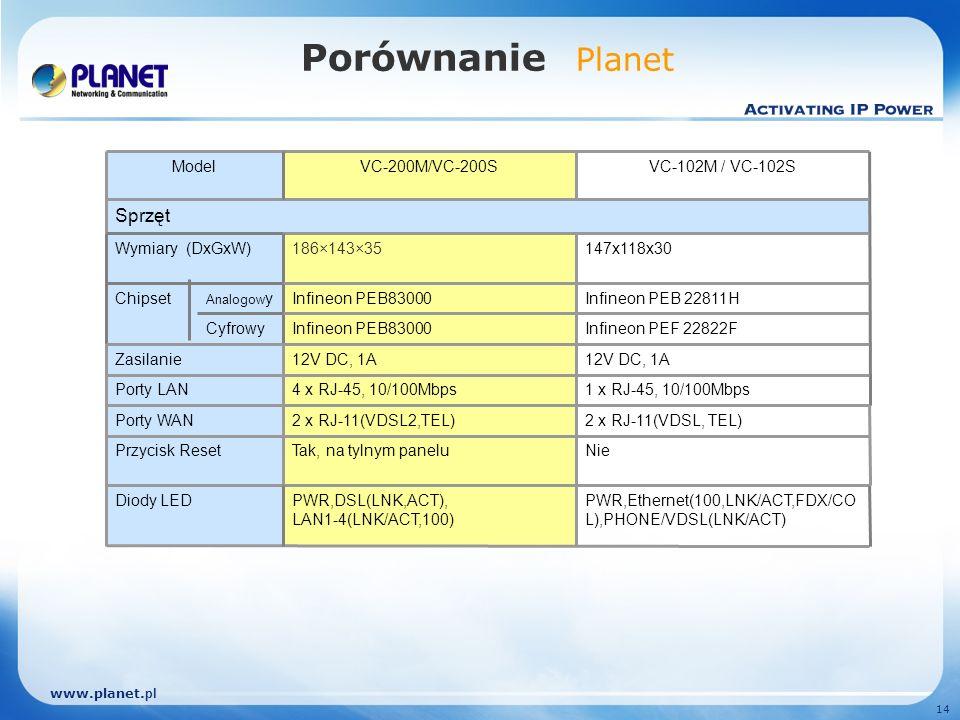 www.planet.