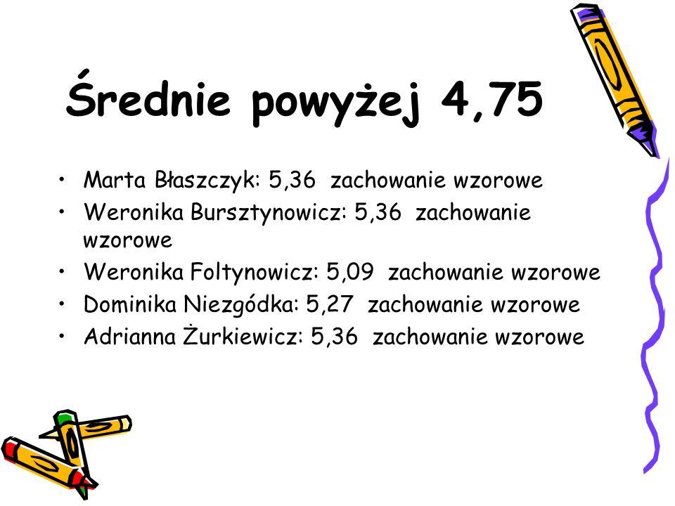 Średnie powyżej 4,75 Marta Błaszczyk: 5,36 zachowanie wzorowe Weronika Bursztynowicz: 5,36 zachowanie wzorowe Weronika Foltynowicz: 5,09 zachowanie wz