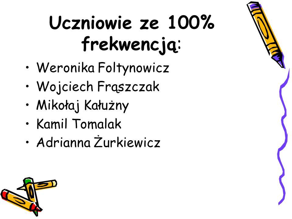 Uczniowie ze 100% frekwencją: Weronika Foltynowicz Wojciech Frąszczak Mikołaj Kałużny Kamil Tomalak Adrianna Żurkiewicz