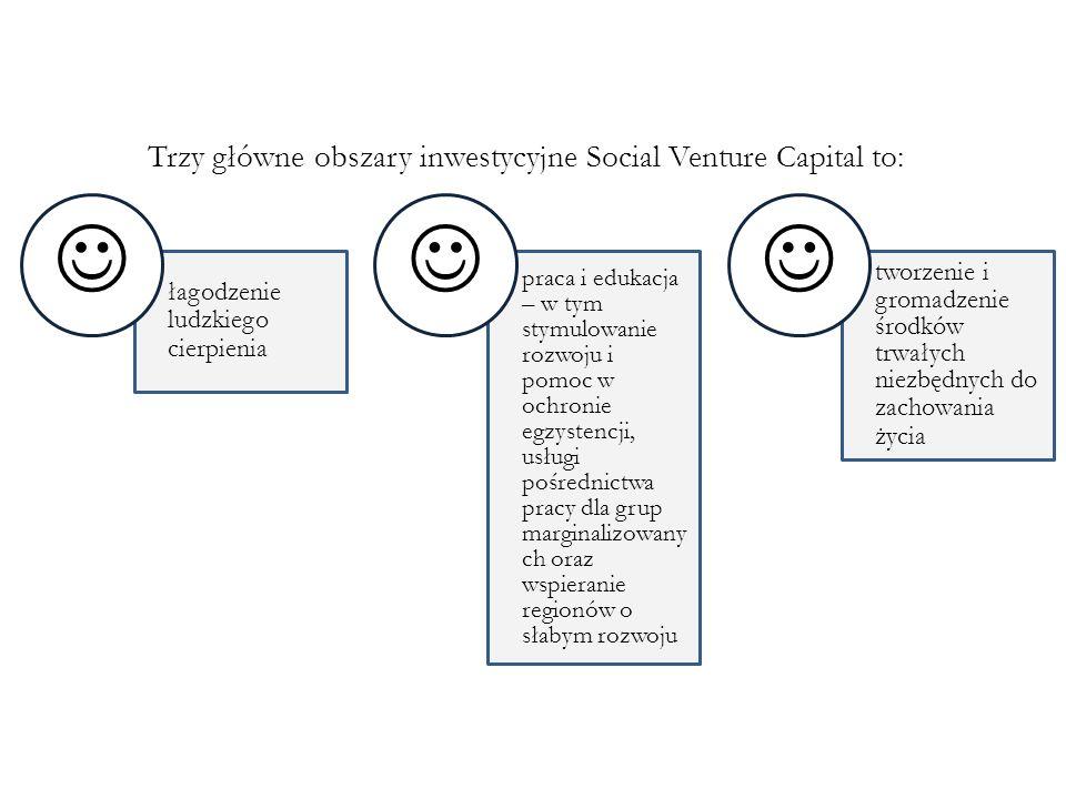 Trzy główne obszary inwestycyjne Social Venture Capital to: łagodzenie ludzkiego cierpienia praca i edukacja – w tym stymulowanie rozwoju i pomoc w oc