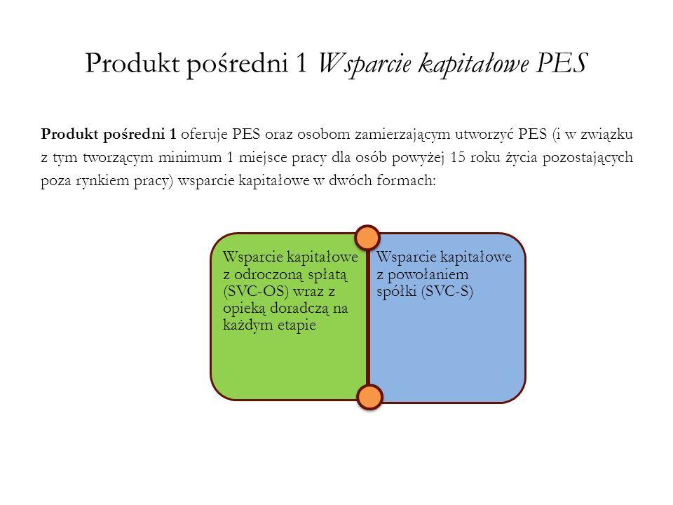 Produkt pośredni 1 Wsparcie kapitałowe PES Produkt pośredni 1 oferuje PES oraz osobom zamierzającym utworzyć PES (i w związku z tym tworzącym minimum