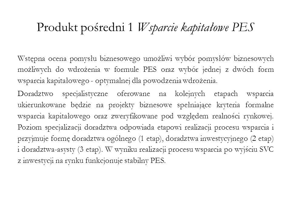 Produkt pośredni 1 Wsparcie kapitałowe PES Wstępna ocena pomysłu biznesowego umożliwi wybór pomysłów biznesowych możliwych do wdrożenia w formule PES