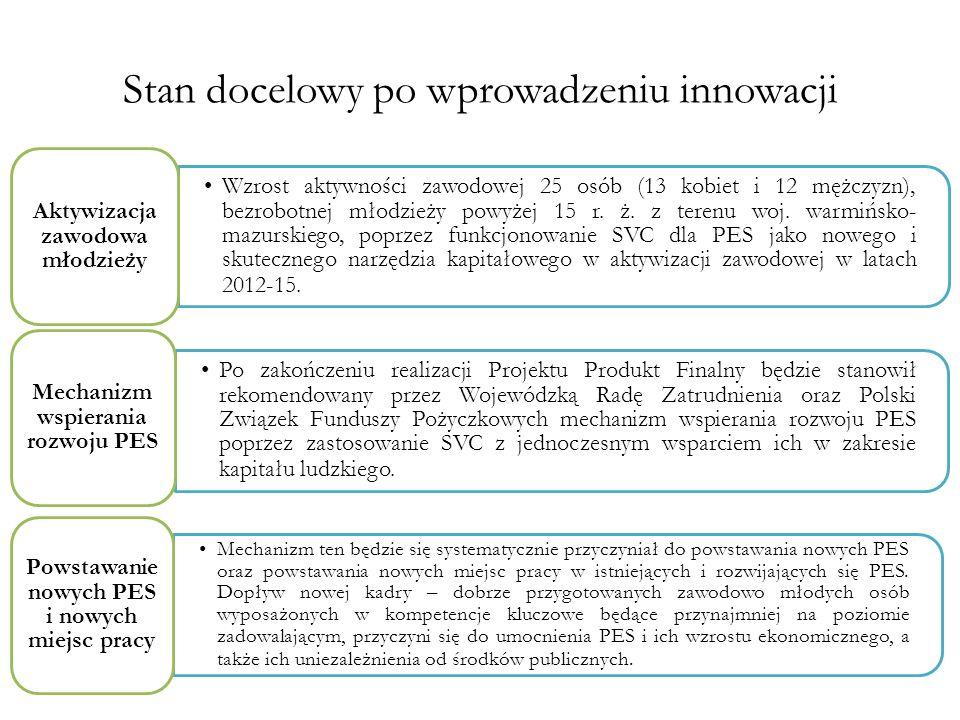 Stan docelowy po wprowadzeniu innowacji Wzrost aktywności zawodowej 25 osób (13 kobiet i 12 mężczyzn), bezrobotnej młodzieży powyżej 15 r. ż. z terenu