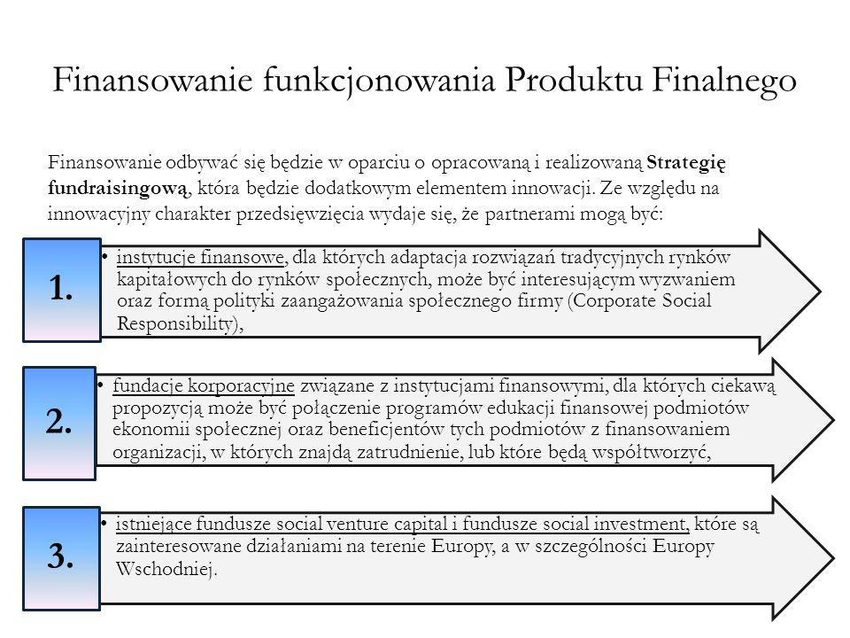 Finansowanie funkcjonowania Produktu Finalnego instytucje finansowe, dla których adaptacja rozwiązań tradycyjnych rynków kapitałowych do rynków społec