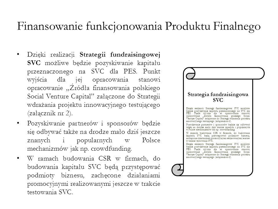 Finansowanie funkcjonowania Produktu Finalnego Dzięki realizacji Strategii fundraisingowej SVC możliwe będzie pozyskiwanie kapitału przeznaczonego na