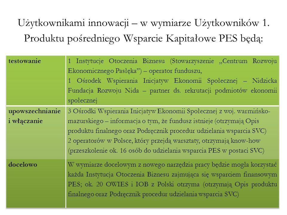 Użytkownikami innowacji – w wymiarze Użytkowników 1. Produktu pośredniego Wsparcie Kapitałowe PES będą: