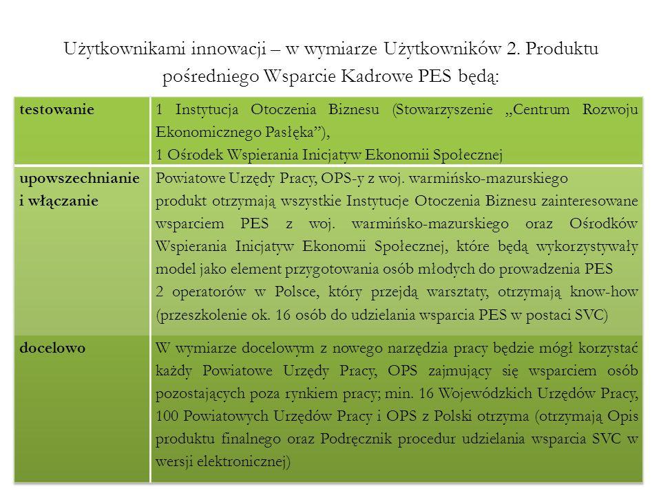 Użytkownikami innowacji – w wymiarze Użytkowników 2. Produktu pośredniego Wsparcie Kadrowe PES będą: