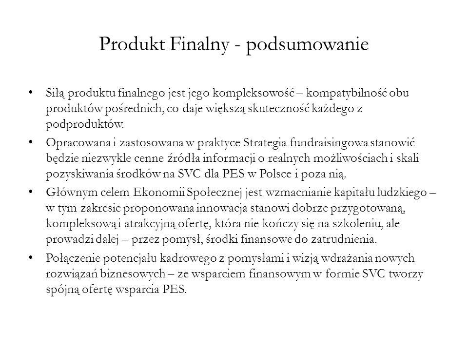 Produkt Finalny - podsumowanie Siłą produktu finalnego jest jego kompleksowość – kompatybilność obu produktów pośrednich, co daje większą skuteczność