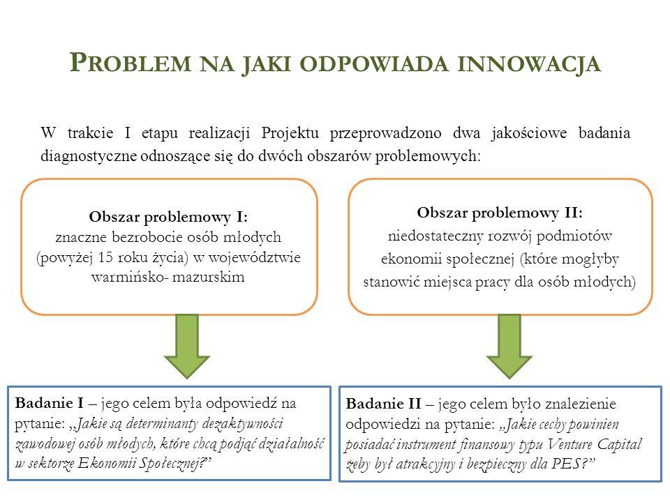 P ROBLEM NA JAKI ODPOWIADA INNOWACJA W trakcie I etapu realizacji Projektu przeprowadzono dwa jakościowe badania diagnostyczne odnoszące się do dwóch