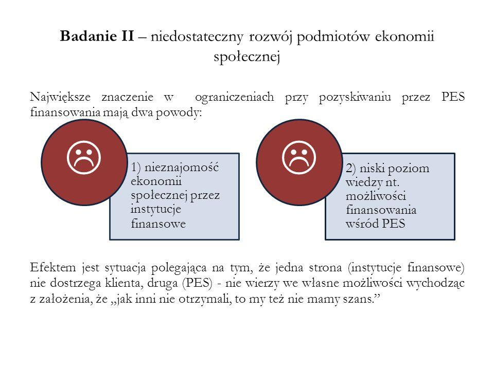 Produkt pośredni 2 Wsparcie kadrowe PES Wsparcie kadrowe PES jest działaniem wzmacniającym potencjał PES w zakresie kapitału ludzkiego.