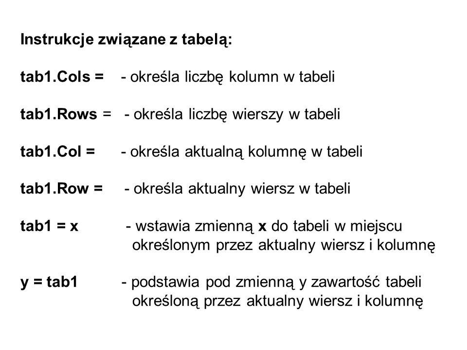 Instrukcje związane z tabelą: tab1.Cols = - określa liczbę kolumn w tabeli tab1.Rows = - określa liczbę wierszy w tabeli tab1.Col = - określa aktualną