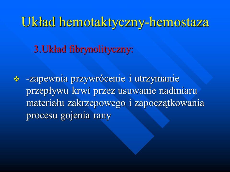 Układ hemotaktyczny-hemostaza 3.Układ fibrynolityczny: 3.Układ fibrynolityczny: -zapewnia przywrócenie i utrzymanie przepływu krwi przez usuwanie nadmiaru materiału zakrzepowego i zapoczątkowania procesu gojenia rany -zapewnia przywrócenie i utrzymanie przepływu krwi przez usuwanie nadmiaru materiału zakrzepowego i zapoczątkowania procesu gojenia rany