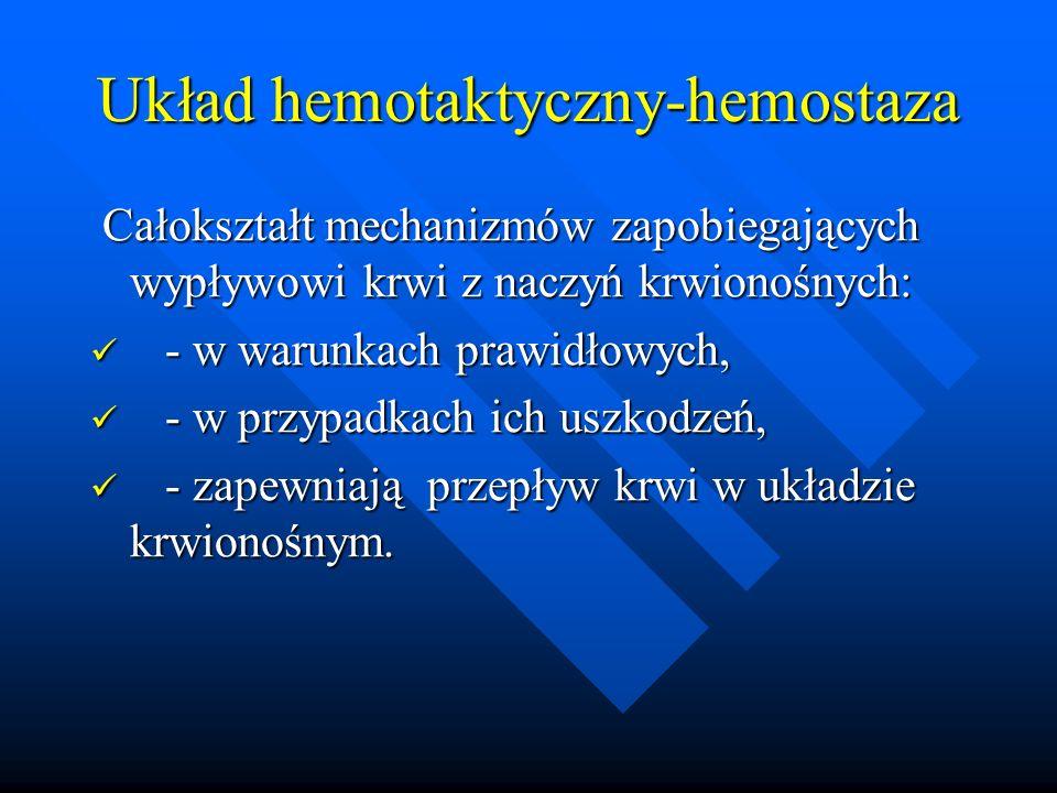 Układ hemotaktyczny-hemostaza Całokształt mechanizmów zapobiegających wypływowi krwi z naczyń krwionośnych: Całokształt mechanizmów zapobiegających wypływowi krwi z naczyń krwionośnych: - w warunkach prawidłowych, - w warunkach prawidłowych, - w przypadkach ich uszkodzeń, - w przypadkach ich uszkodzeń, - zapewniają przepływ krwi w układzie krwionośnym.