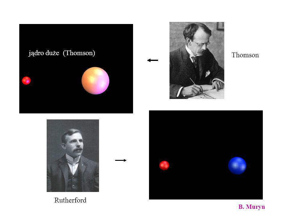 Nauczmy się rozróżniać: Operację (transformację) dokonaną na argumentach funkcji falowej (stanu) – np.