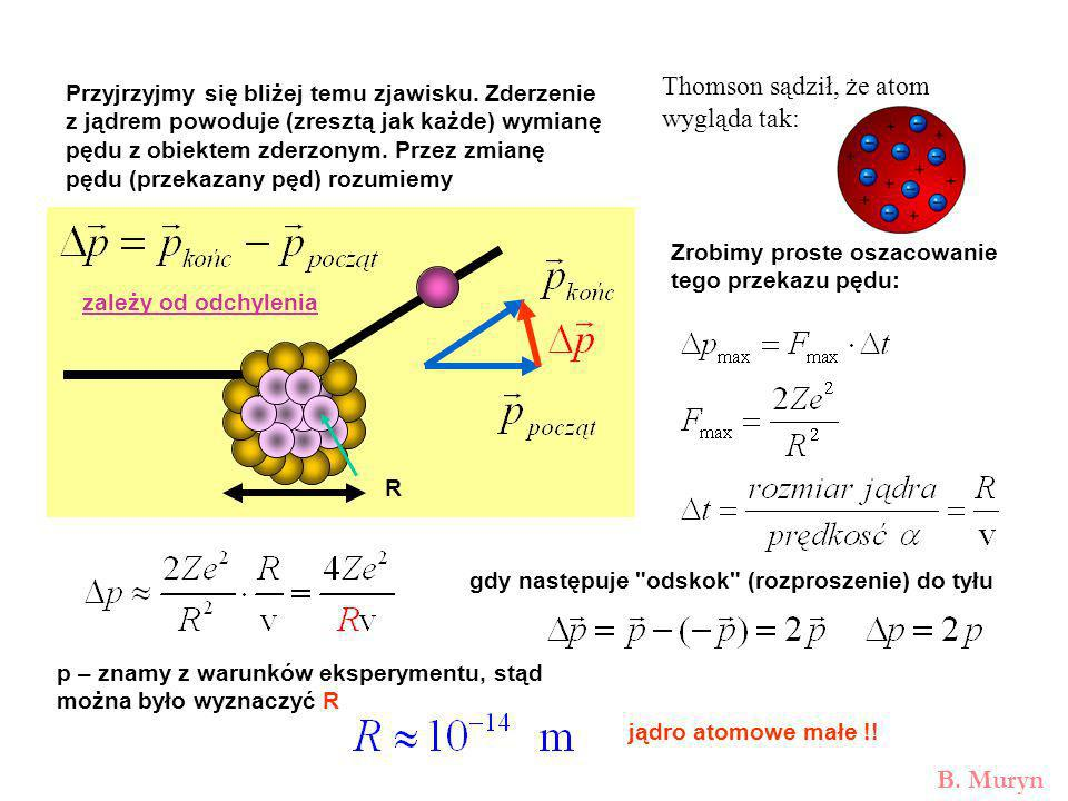 Jako cząstka posiadająca ładunek ujemny oraz masę elektron został zaobserwowany w roku 1897 przez Thomsona podczas badania własności promieni katodowych, który uznał, że promieniowanie katodowe jest strumieniem cząstek o ładunku ujemnym.