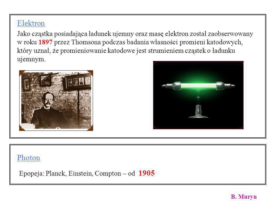 + e+e+ Poweł (1947) – promienie kosmiczne + emulsja jądrowa 150 MeV Wreszcie nastała era akceleratorów – CERN rok 1957 synchrocyklotron protonowy 600 MeV 1959 synchrotron protonowy 28 GeV!!...............i wyprodukowano mezon w laboratorium w zderzeniach p-p jest antycząstką do B.