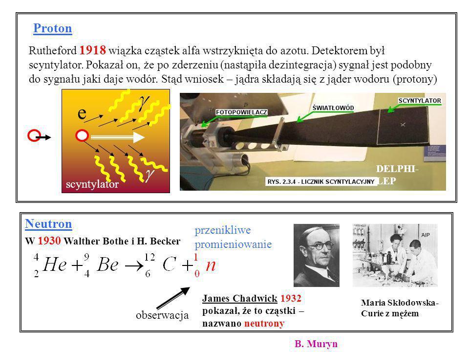 Pozyton Paul Dirac .-mc 2 +mc 2 Gdy energia wtedy elektron z dolnego pasma przeskakuje do górnego.