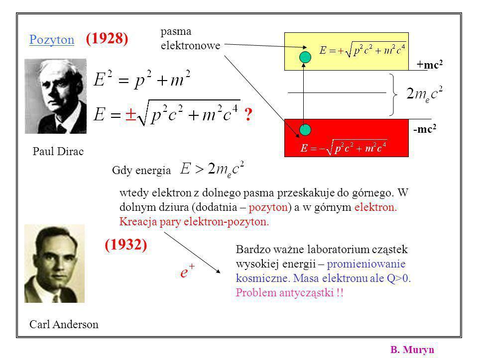 Neutrino 1931 – Rok 1931 – obserwacja rozpadu właśnie słabe oddziaływania Gdybyśmy mieli dpo czynienia z tzw.