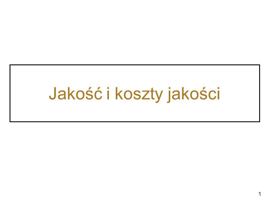 22 KOSZTY JAKOŚCI według J.J.Dahlgaarda, K. Kristensena, G.K.