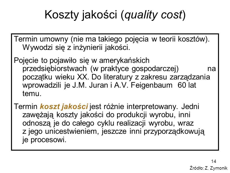 14 Koszty jakości (quality cost) Termin umowny (nie ma takiego pojęcia w teorii kosztów). Wywodzi się z inżynierii jakości. Pojęcie to pojawiło się w